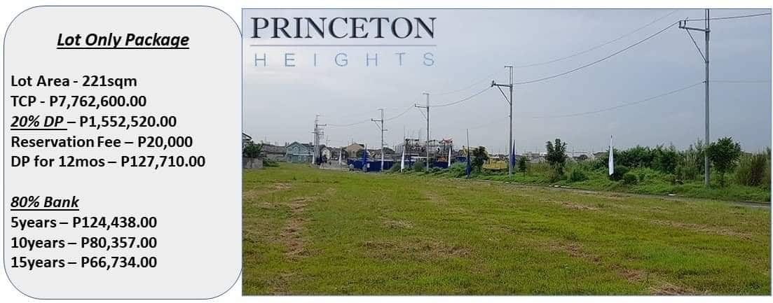 Princeton Heights Lot Packages